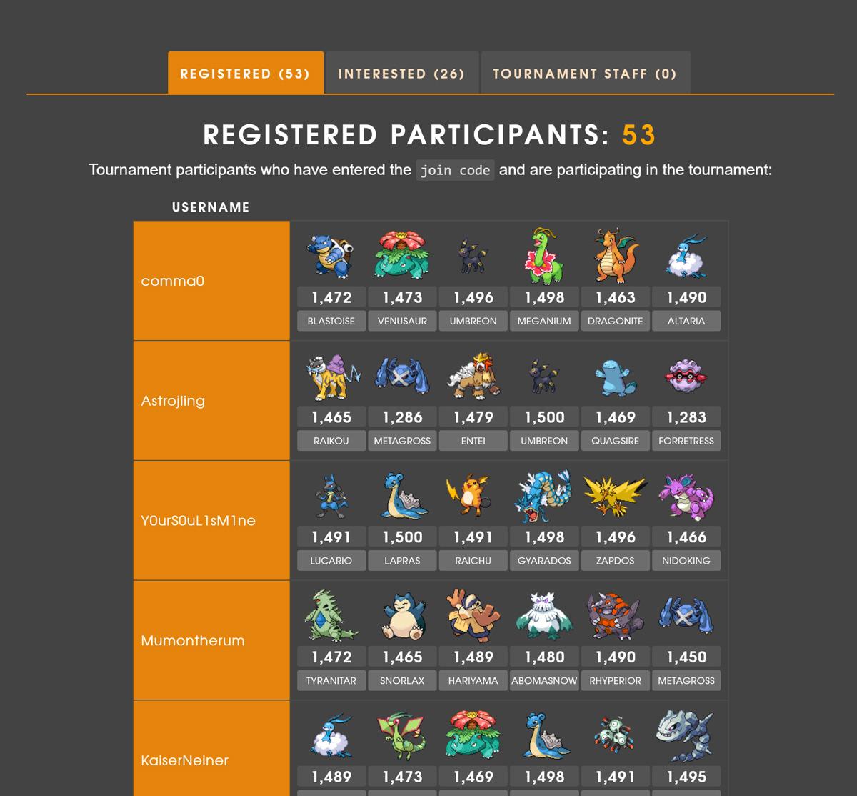 Pokemon GO Tournaments